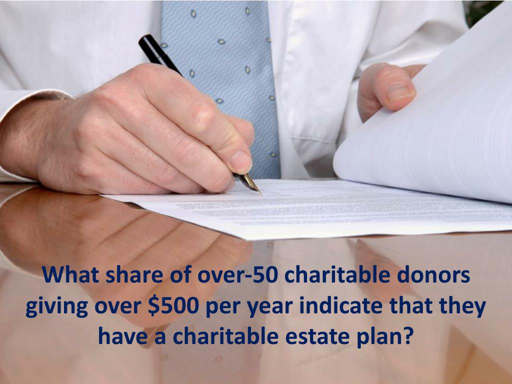 What share of over-50 charitable donors  giving over $500 per year indicate that they have a charitable estate plan?