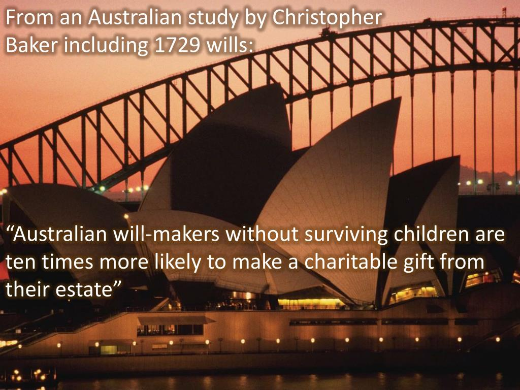 From an Australian study by Christopher