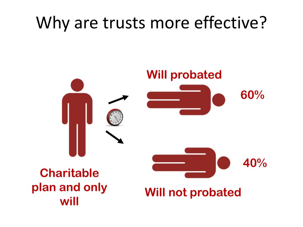 Why are trusts more effective?
