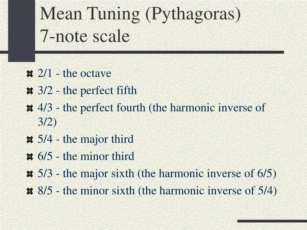 Mean Tuning (Pythagoras)