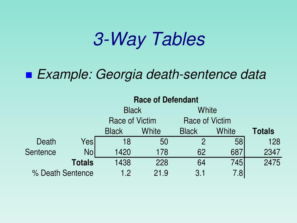 3-Way Tables