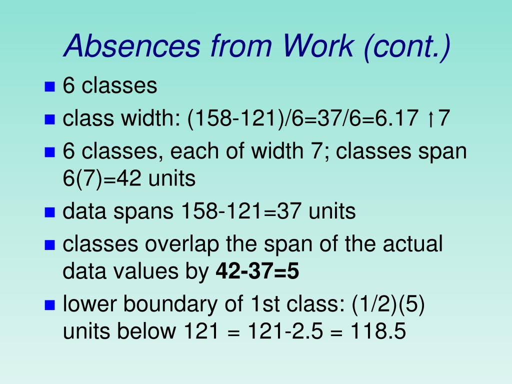 Absences from Work (cont.)