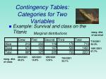contingency tables categories for two variables