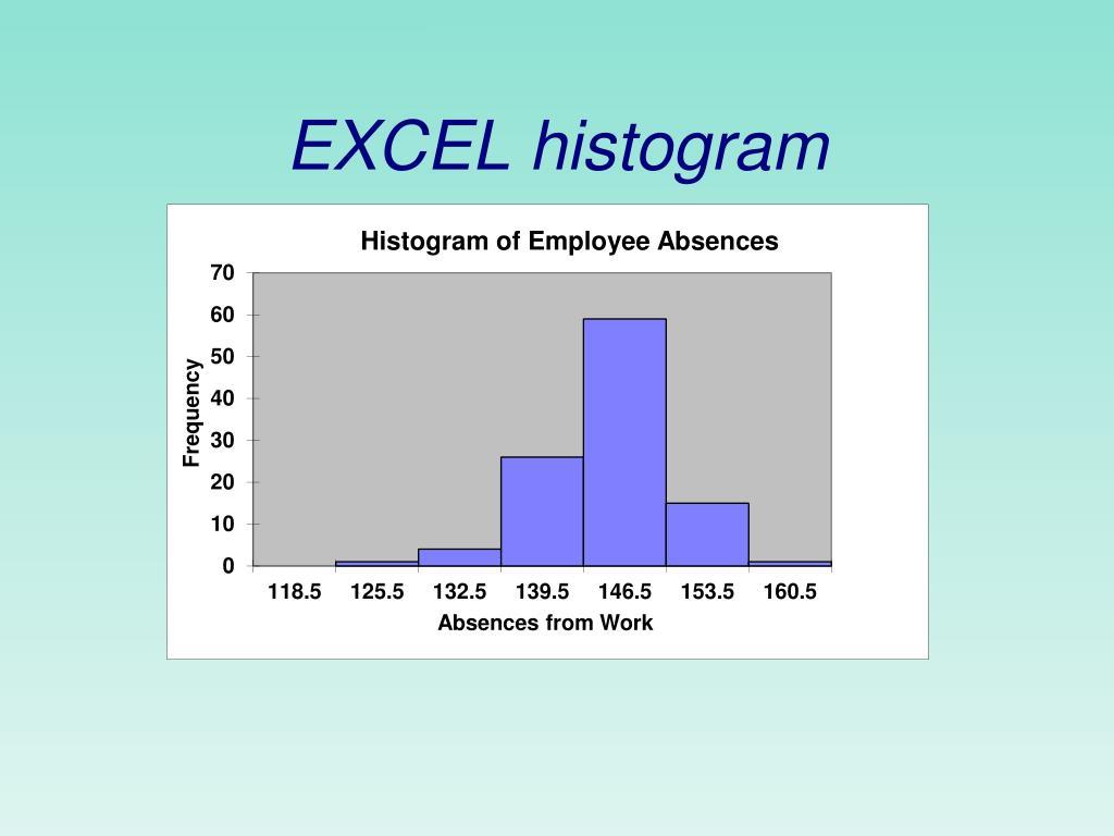EXCEL histogram