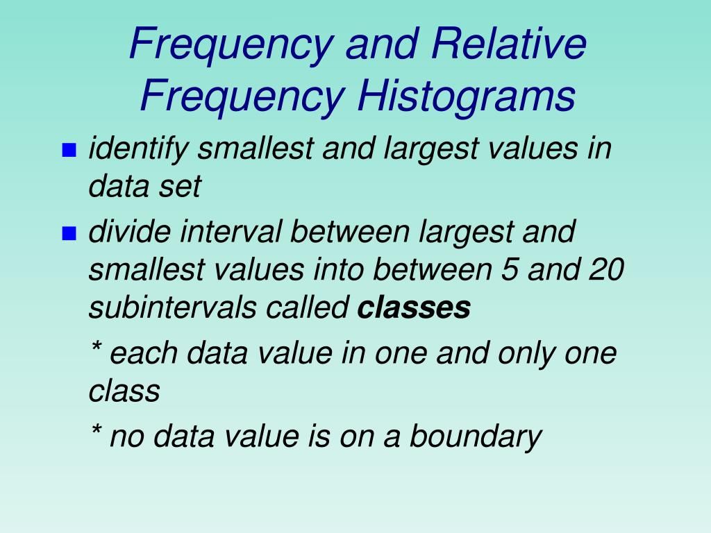 Frequency and Relative Frequency Histograms