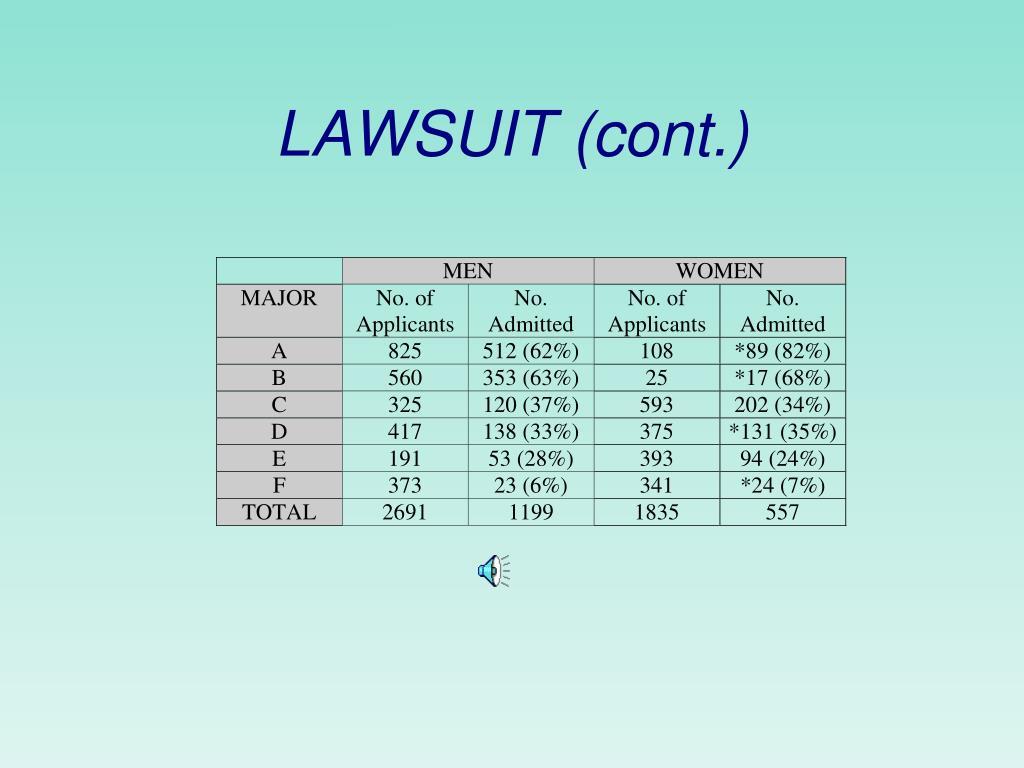 LAWSUIT (cont.)