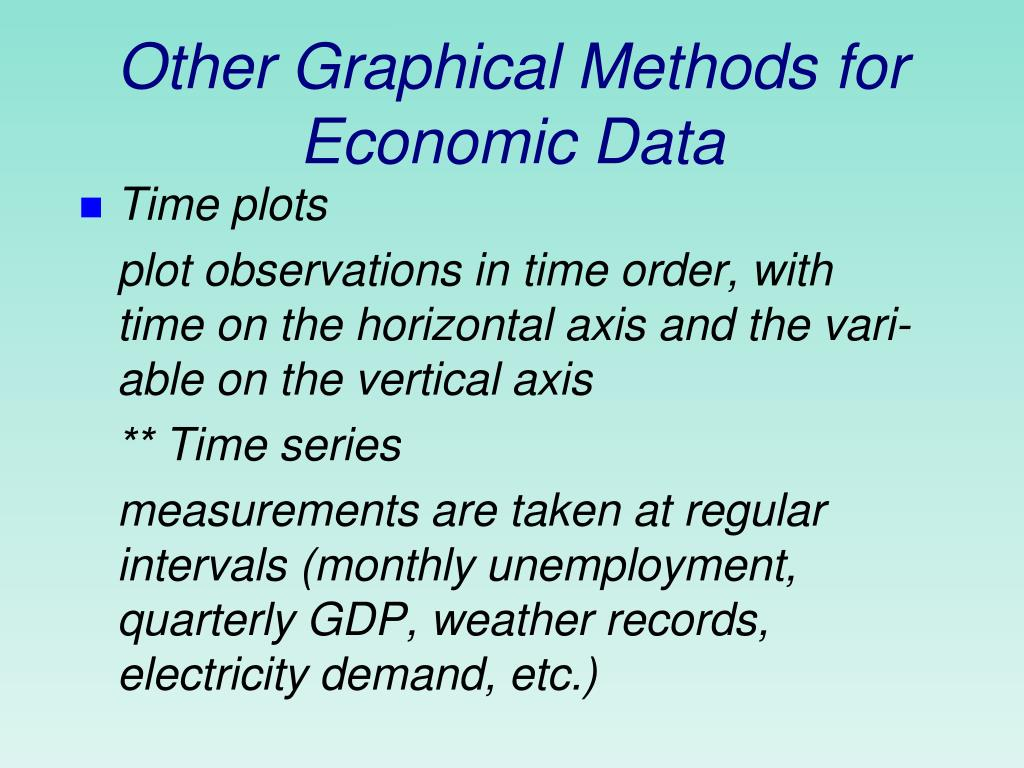 Other Graphical Methods for Economic Data