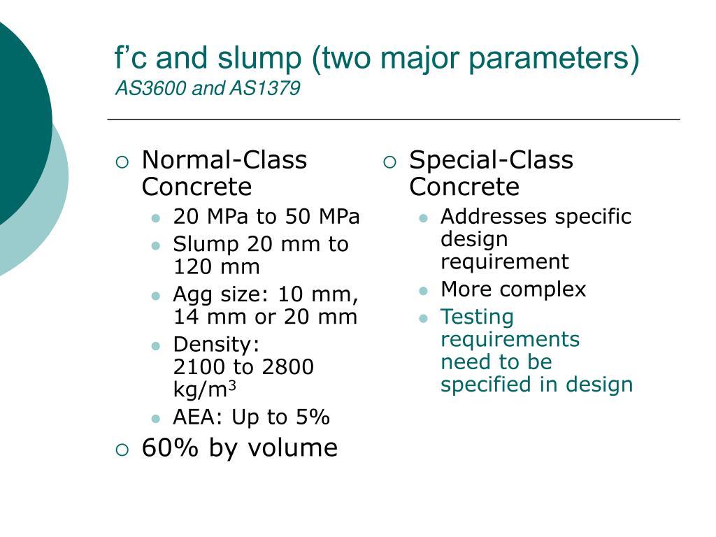 Normal-Class Concrete