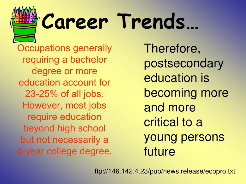 Career Trends…