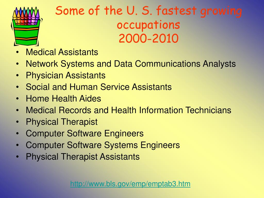 Some of the U. S. fastest growing occupations