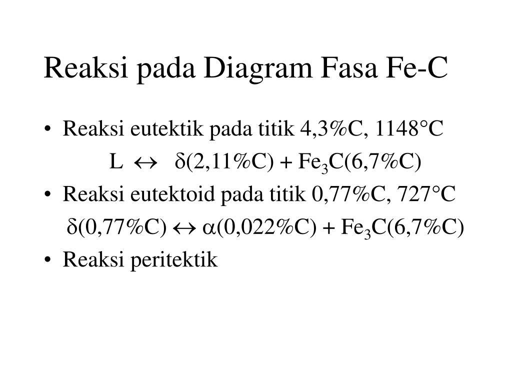 Reaksi pada Diagram Fasa Fe-C