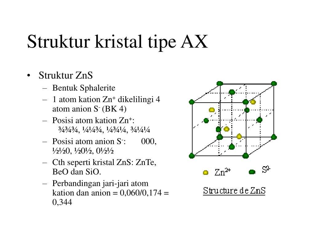 Struktur kristal tipe AX