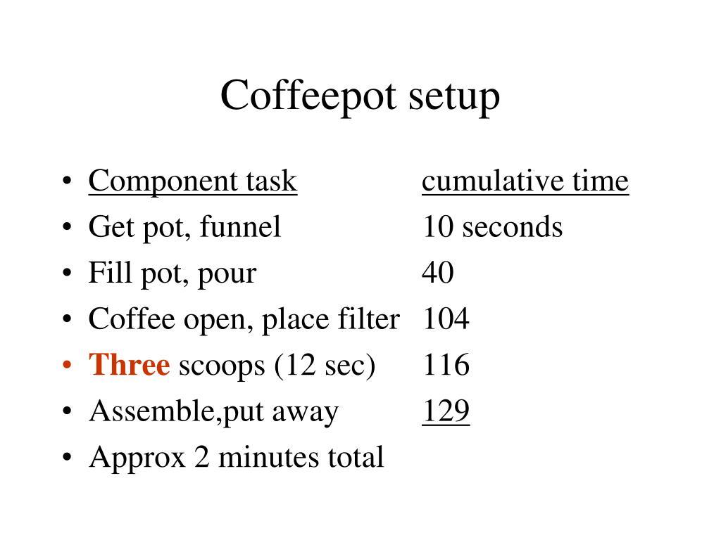 Coffeepot setup