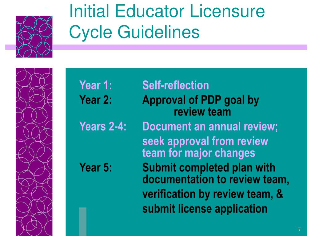 Initial Educator Licensure Cycle Guidelines