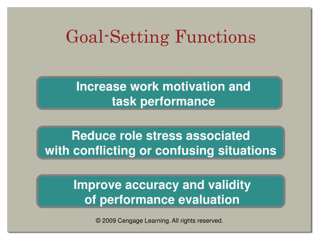 self motivation in improving work performance Improving work climate to strengthen  improving work climate and staff motivation  chapter 3 improving work climate to strengthen performance 57.