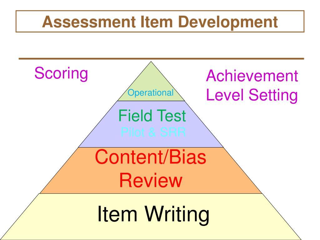 Assessment Item Development