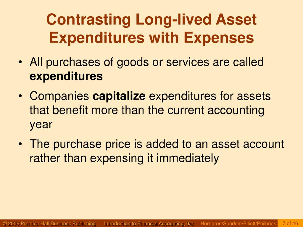long lived assets Fixed asset long-lived property owned by a firm that is used by a firm in the production of its income tangible fixed assets include real estate, plant, and equipment intangible fixed assets include patents, trademarks, and customer recognition.