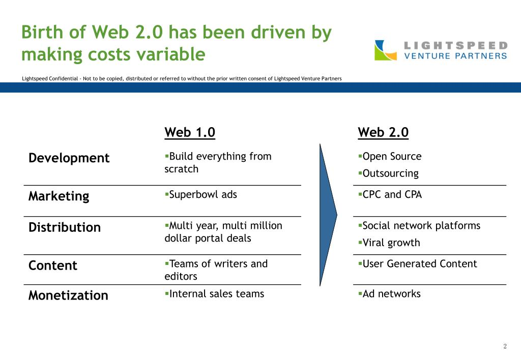 Birth of Web 2.0 has been driven by making costs variable