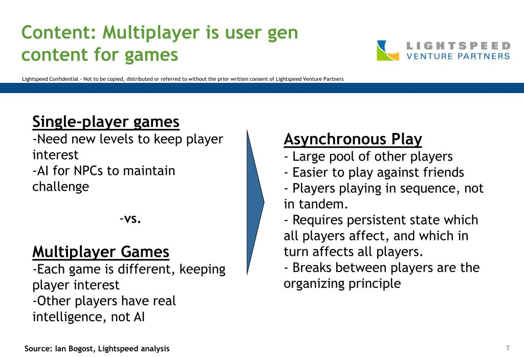 Content: Multiplayer is user gen content for games