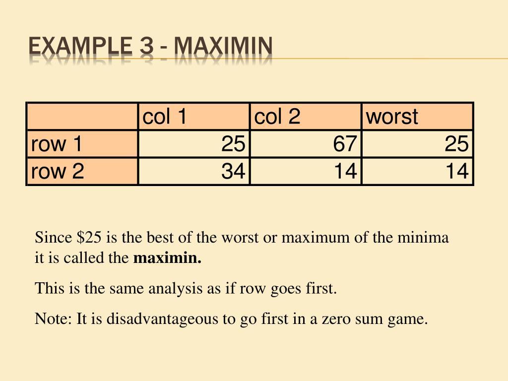 Example 3 - Maximin