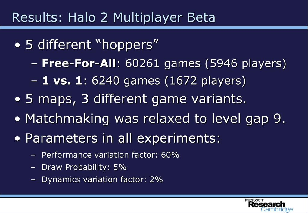 Results: Halo 2 Multiplayer Beta