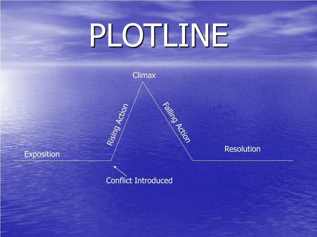 PLOTLINE