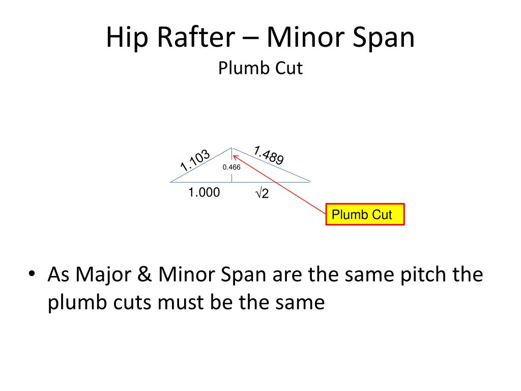 Hip Rafter – Minor Span