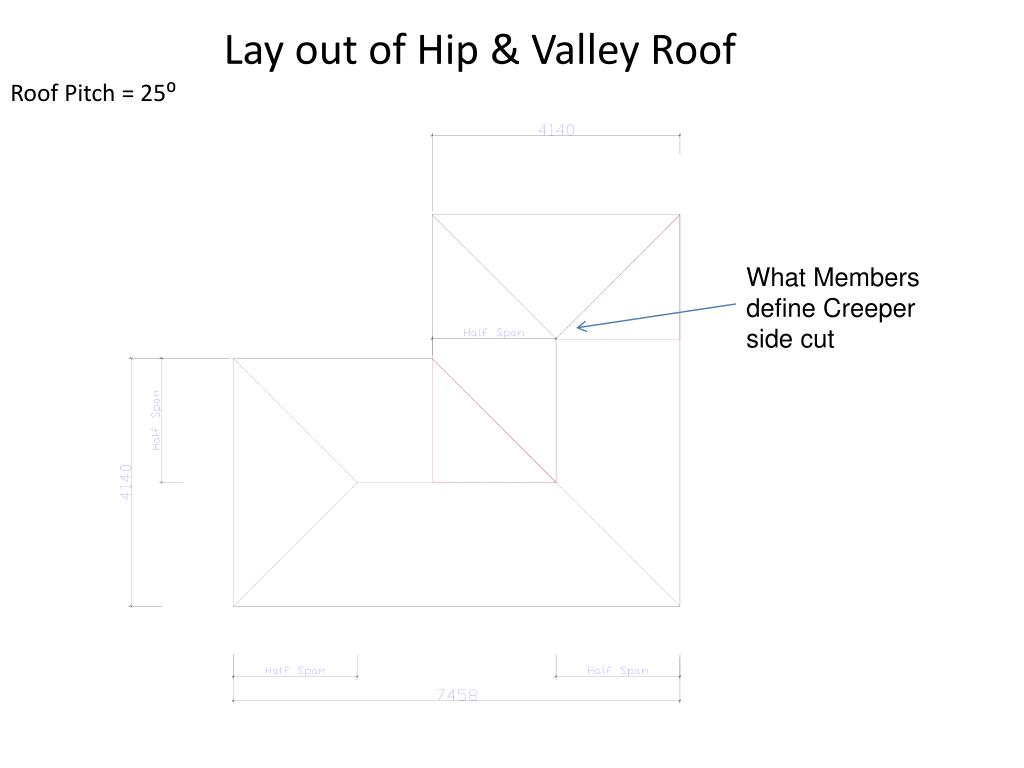 Lay out of Hip & Valley Roof