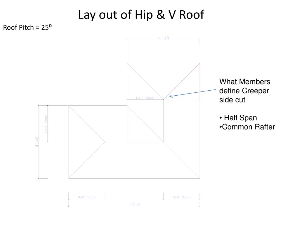 Lay out of Hip & V Roof