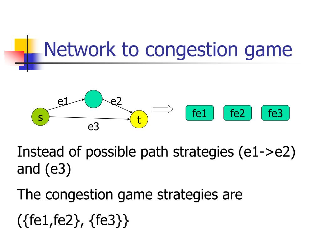 Network to congestion game