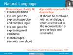 natural language21