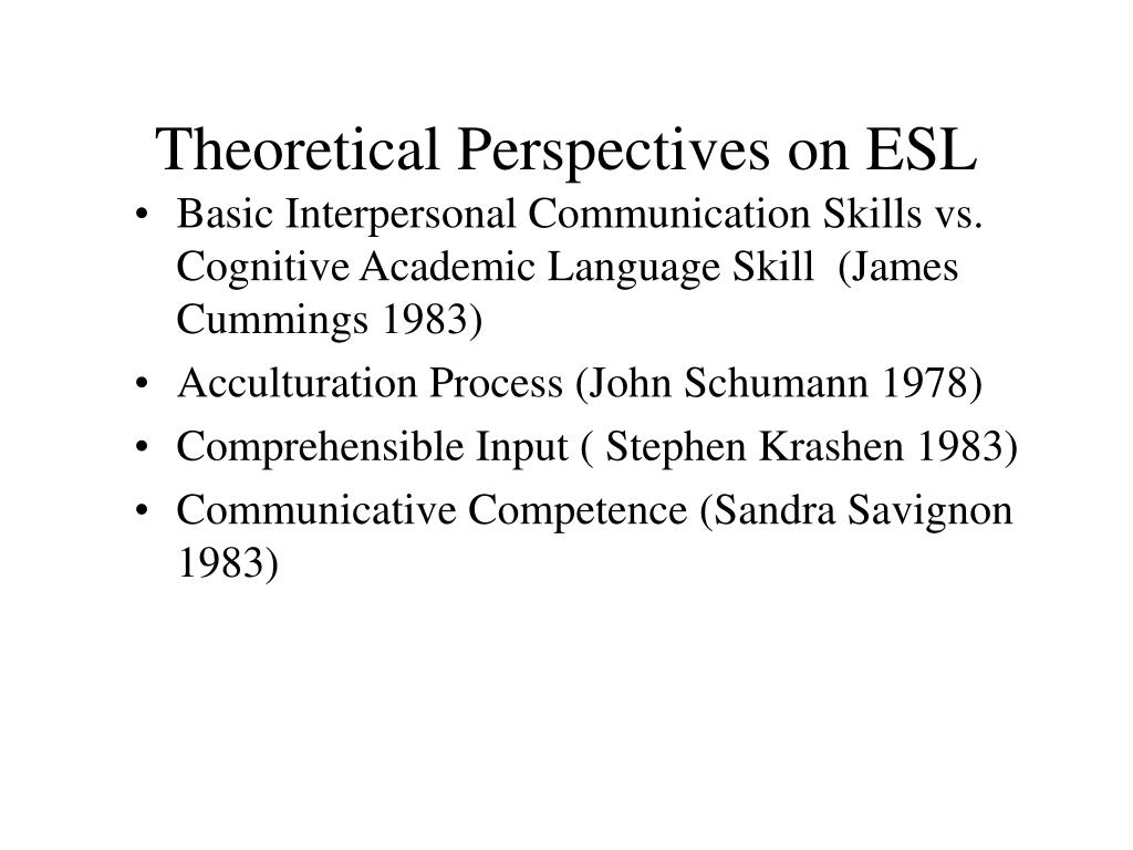 Theoretical Perspectives on ESL