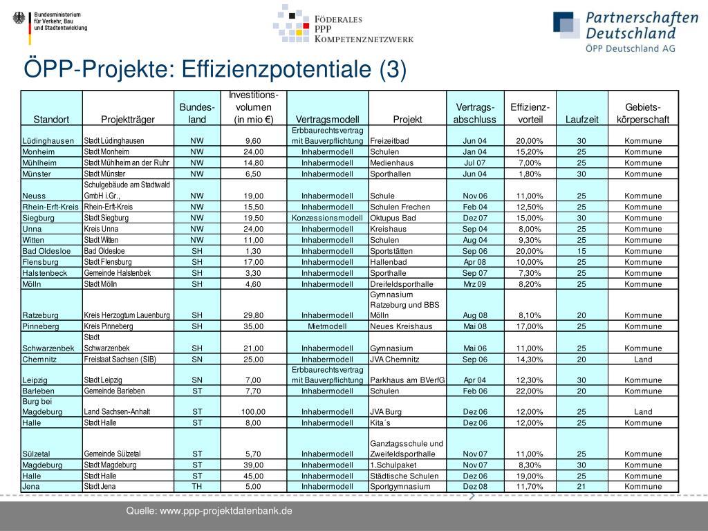 ÖPP-Projekte: Effizienzpotentiale (3)