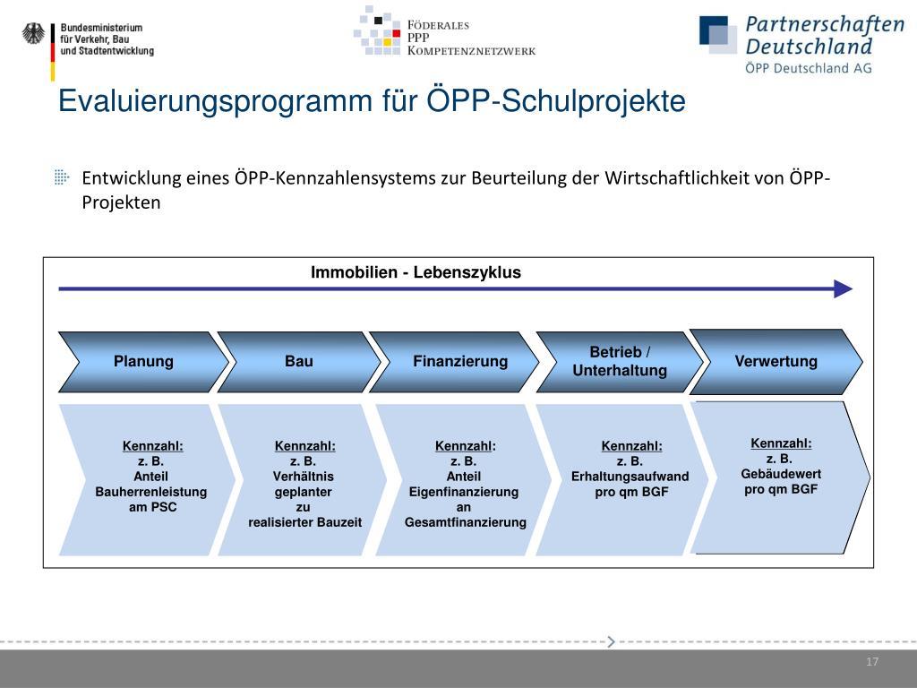Evaluierungsprogramm für ÖPP-Schulprojekte