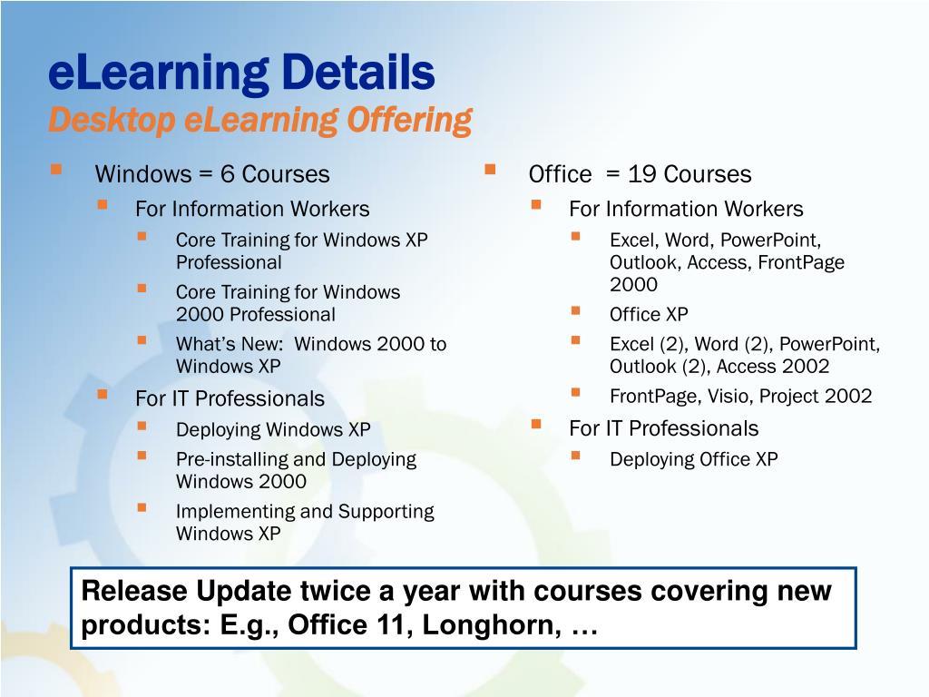 Windows = 6 Courses