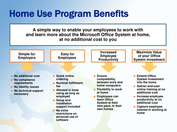 Home use program benefits l.jpg