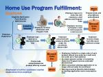 home use program fulfillment employee