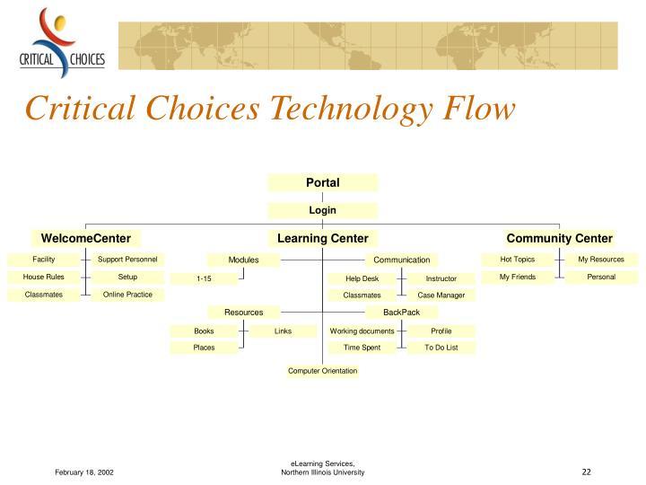 Critical Choices Technology Flow