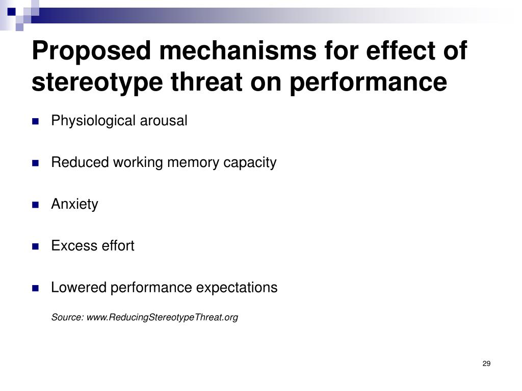 Proposed mechanisms for effect of stereotype threat on performance