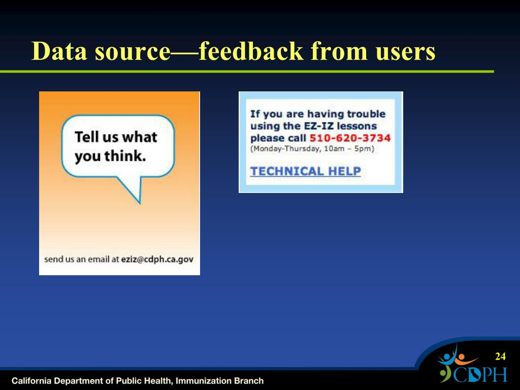 Data source—feedback from users