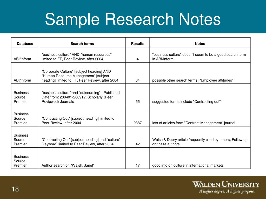 how to take research notes
