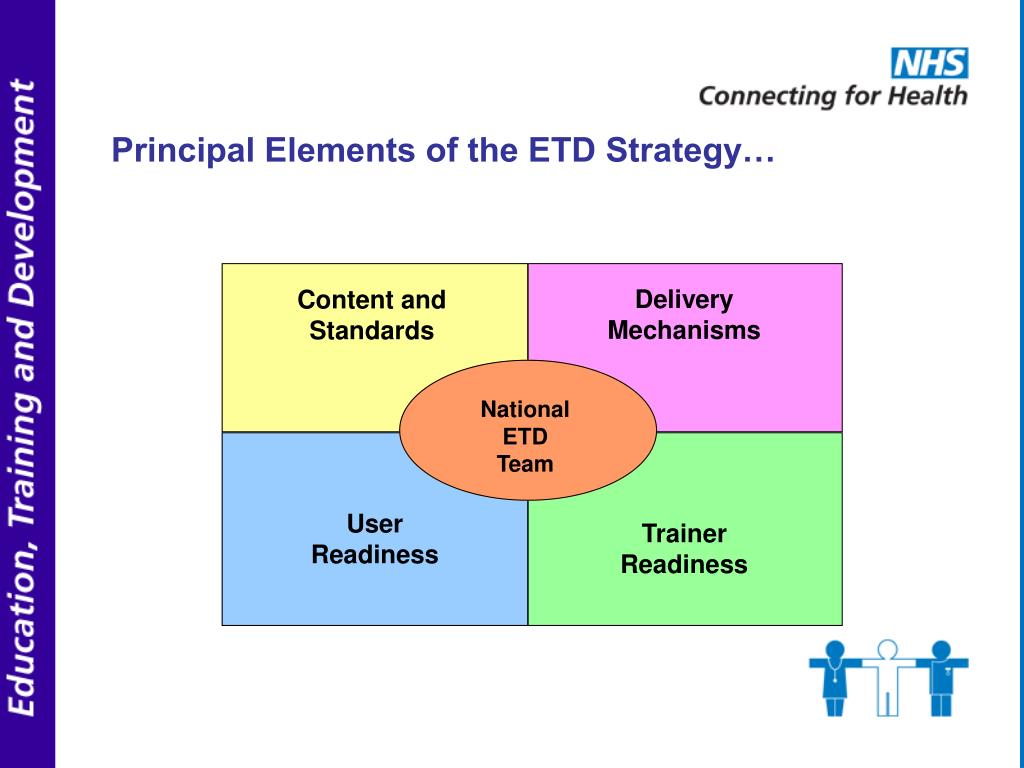 Principal Elements of the ETD Strategy…