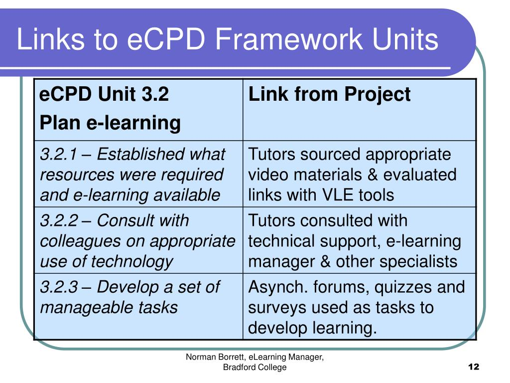 Links to eCPD Framework Units