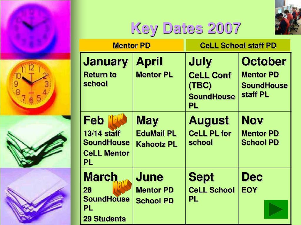 Key Dates 2007
