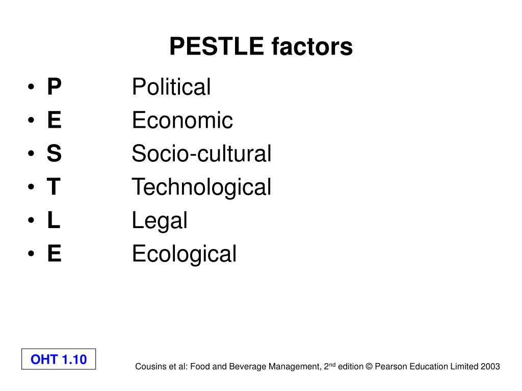 PESTLE factors