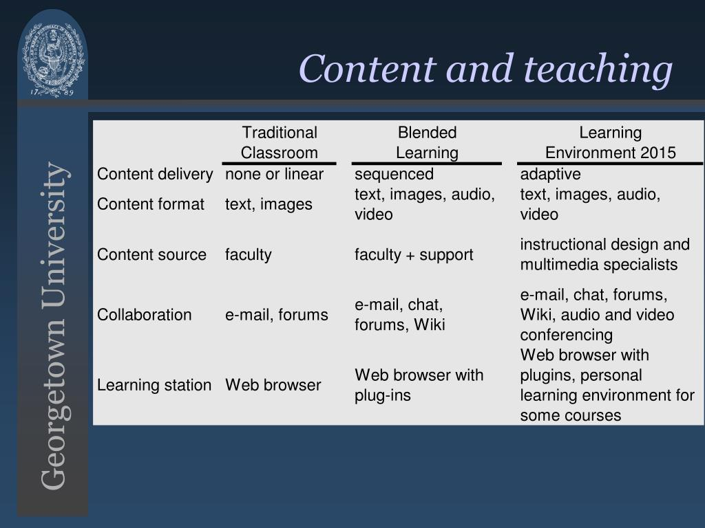 Content and teaching
