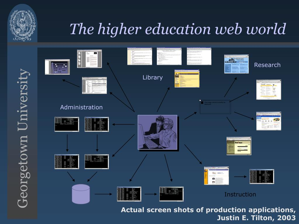 The higher education web world