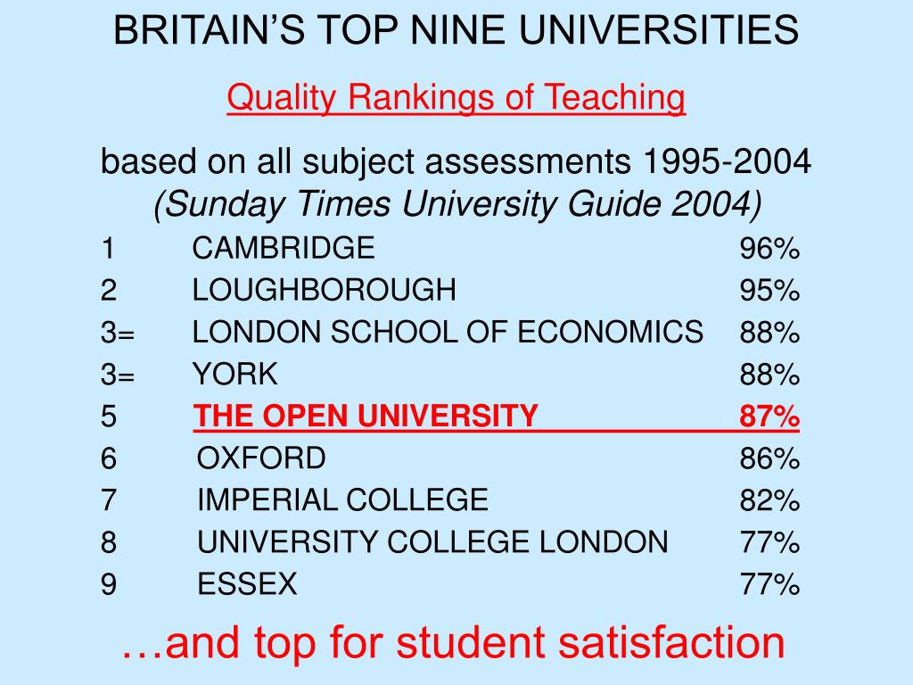 BRITAIN'S TOP NINE UNIVERSITIES