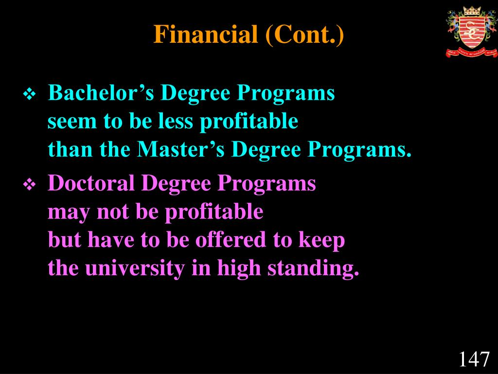 Financial (Cont.)