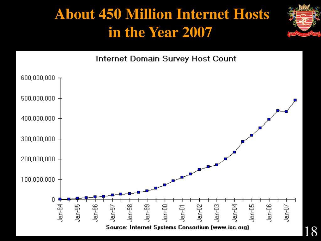 About 450 Million Internet Hosts